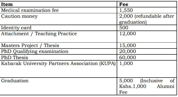 /Kabarak University Fees Structure 2018/2019 for students